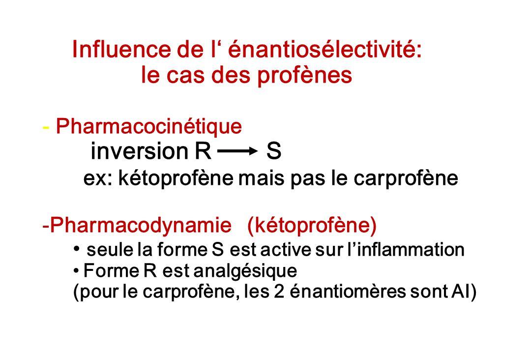Influence de l énantiosélectivité: le cas des profènes - Pharmacocinétique inversion R S ex: kétoprofène mais pas le carprofène -Pharmacodynamie(kétop