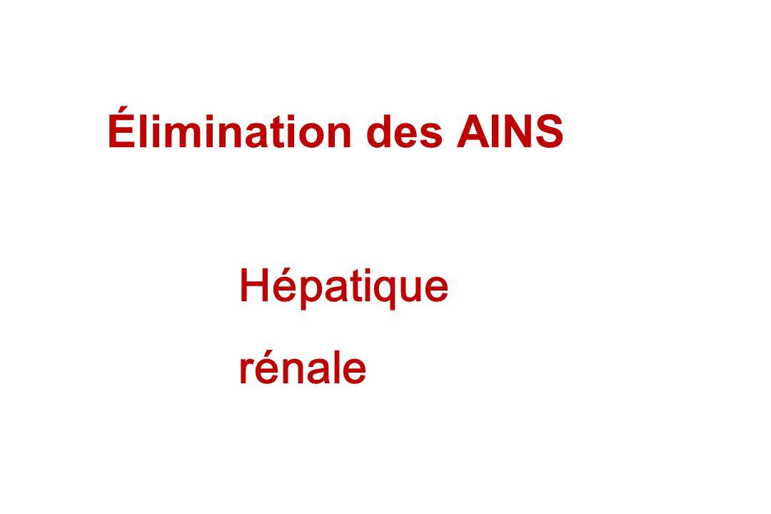 Élimination des AINS Hépatique rénale