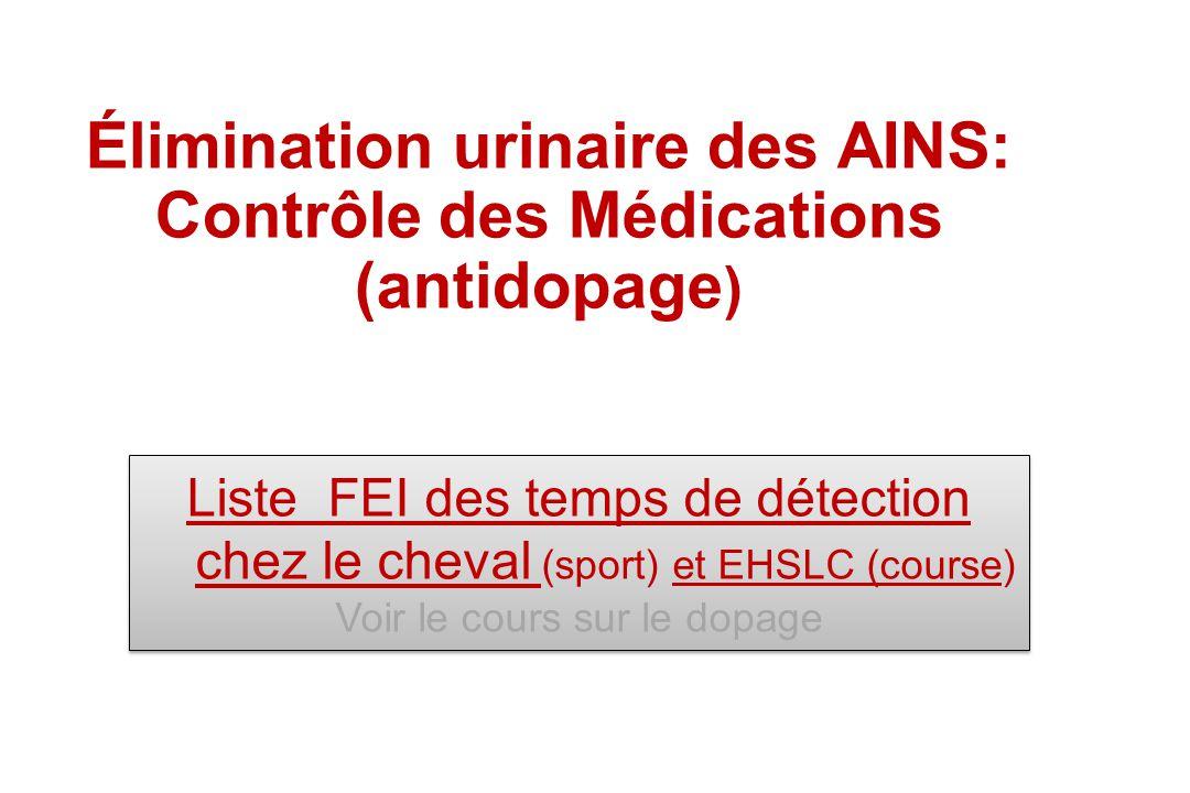 Élimination urinaire des AINS: Contrôle des Médications (antidopage ) Liste FEI des temps de détection chez le cheval Liste FEI des temps de détection