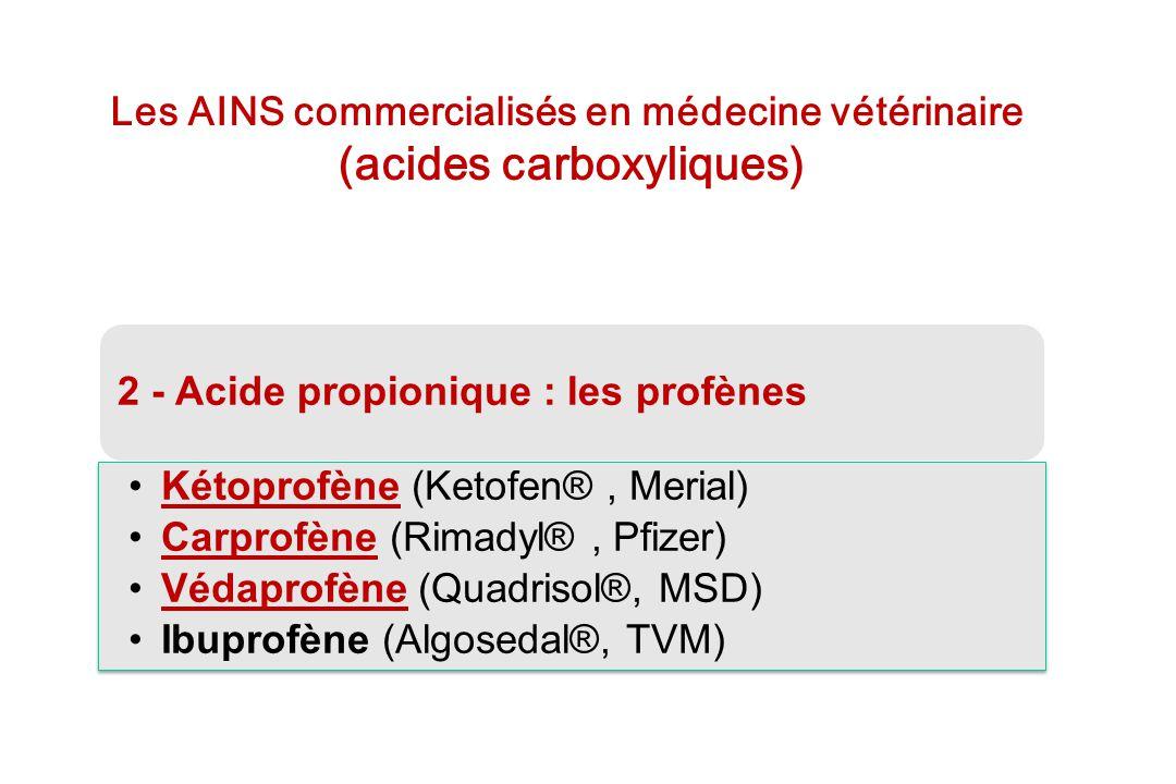 Les AINS commercialisés en médecine vétérinaire (acides carboxyliques) 3 - Acide Fénamique (Fénamates) Ac.