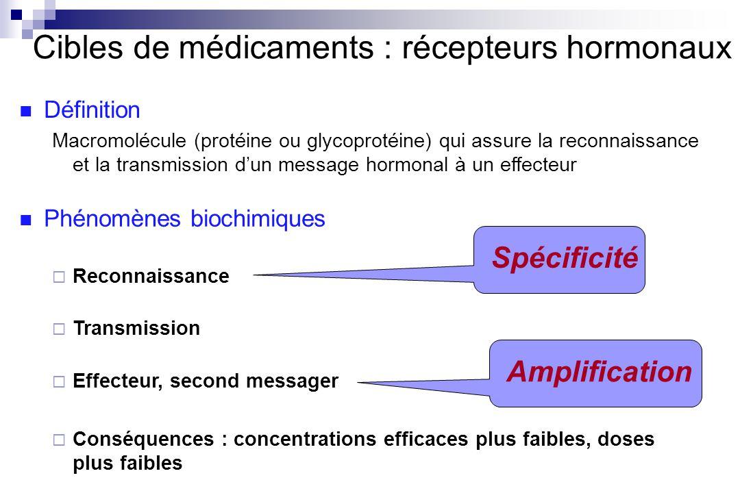 Cibles de médicaments : récepteurs hormonaux Définition Macromolécule (protéine ou glycoprotéine) qui assure la reconnaissance et la transmission dun
