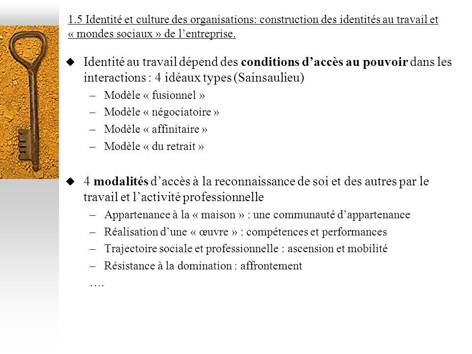 1.5 Identité et culture des organisations: construction des identités au travail et « mondes sociaux » de lentreprise. Identité au travail dépend des