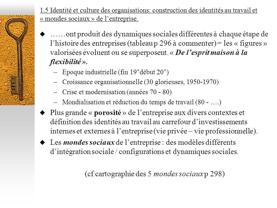 1.5 Identité et culture des organisations: construction des identités au travail et « mondes sociaux » de lentreprise. ……ont produit des dynamiques so