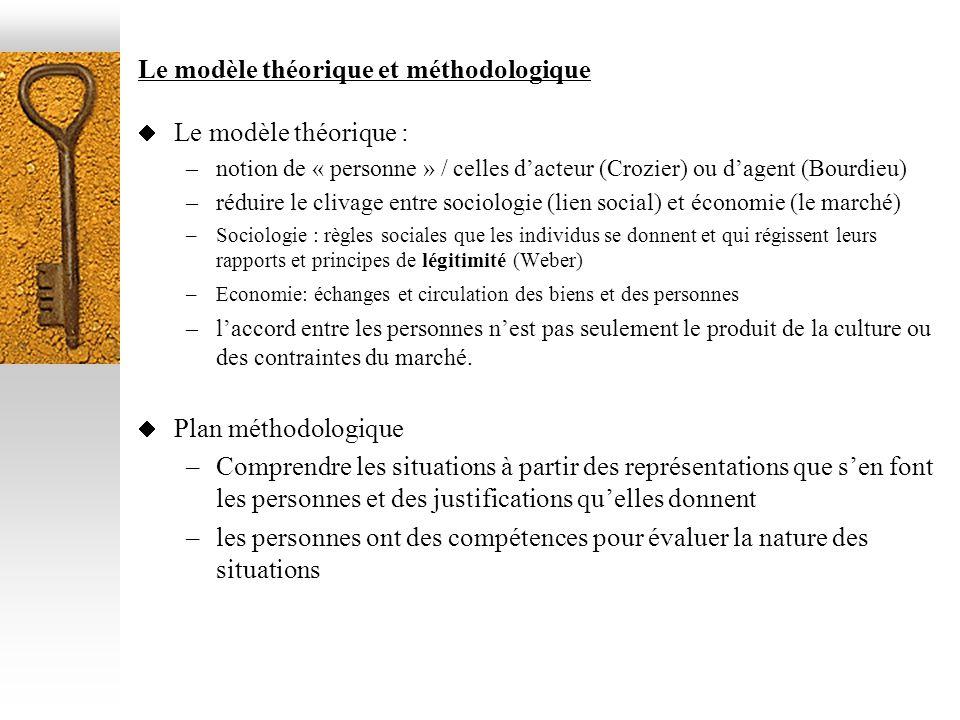 Le modèle théorique et méthodologique Le modèle théorique : –notion de « personne » / celles dacteur (Crozier) ou dagent (Bourdieu) –réduire le clivag