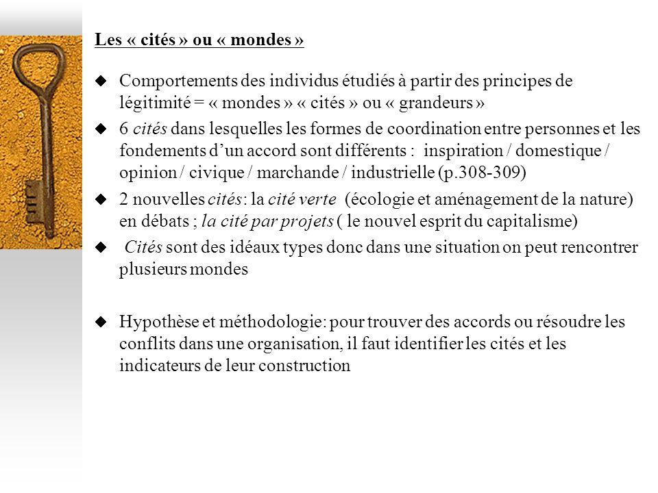 Les « cités » ou « mondes » Comportements des individus étudiés à partir des principes de légitimité = « mondes » « cités » ou « grandeurs » 6 cités d