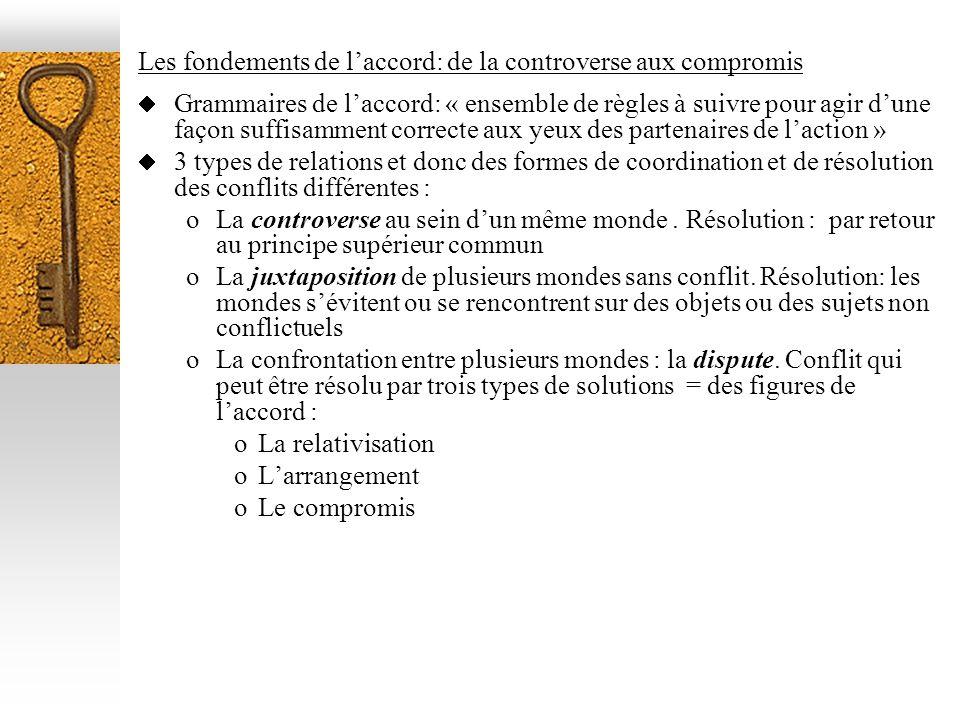 Les fondements de laccord: de la controverse aux compromis Grammaires de laccord: « ensemble de règles à suivre pour agir dune façon suffisamment corr