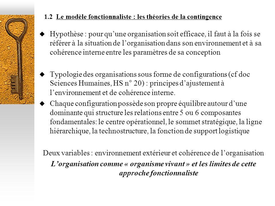 1.2 Le modèle fonctionnaliste : les théories de la contingence Hypothèse : pour quune organisation soit efficace, il faut à la fois se référer à la si