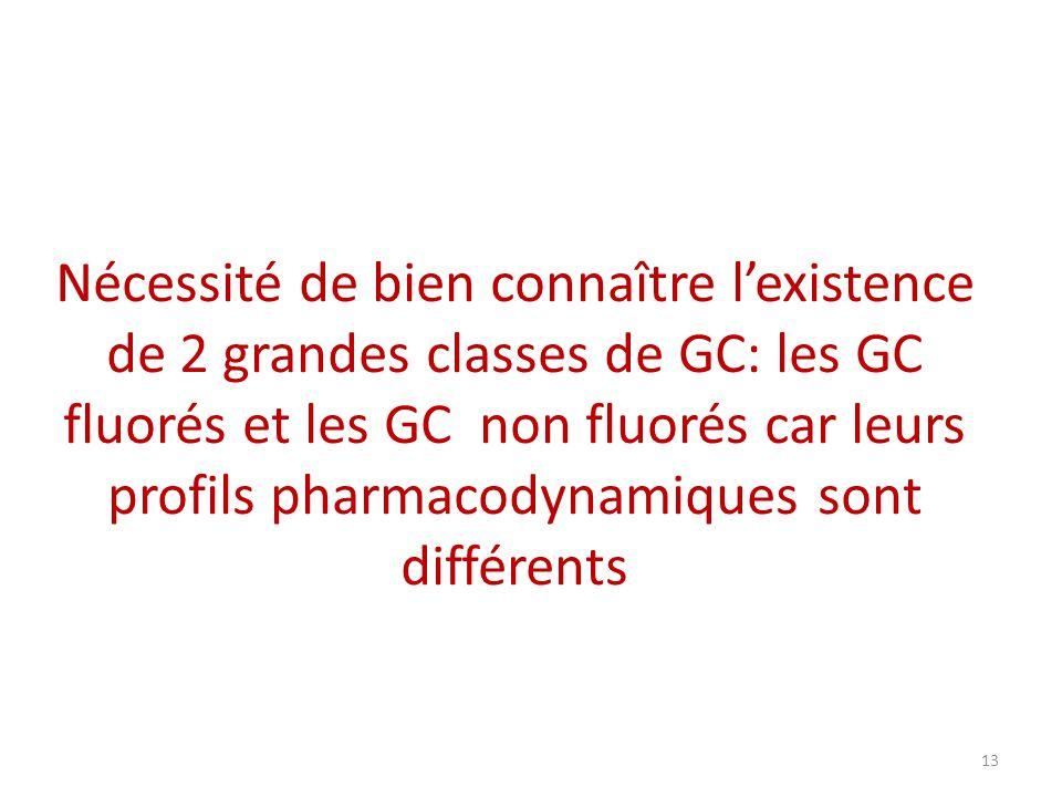 Nécessité de bien connaître lexistence de 2 grandes classes de GC: les GC fluorés et les GC non fluorés car leurs profils pharmacodynamiques sont différents 13