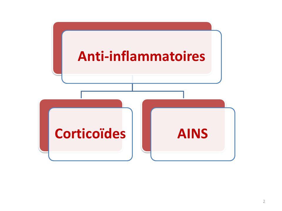 Anti-inflammatoiresCorticoïdesAINS 2
