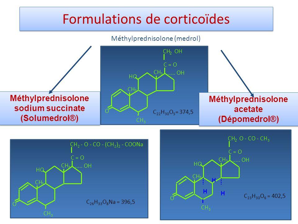 Formulations de corticoïdes Méthylprednisolone (medrol) Méthylprednisolone sodium succinate (Solumedrol®) Méthylprednisolone sodium succinate (Solumedrol®) Méthylprednisolone acetate (Dépomedrol®) Méthylprednisolone acetate (Dépomedrol®) HO CH C = O CH O - CO - CH 3......