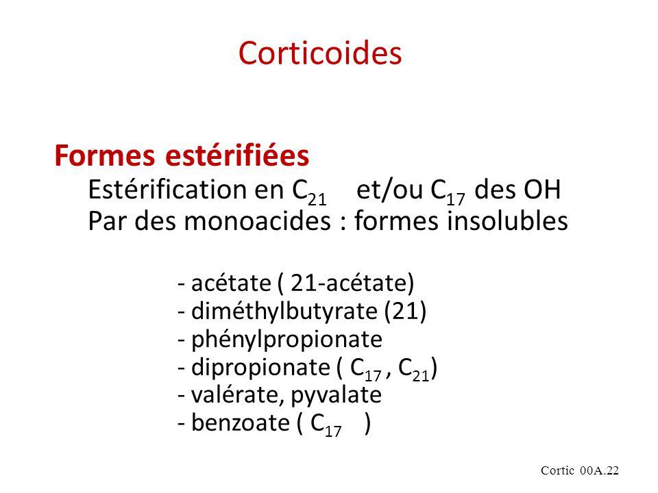 Cortic 00A.22 Formes estérifiées Estérification en C 21 et/ou C 17 des OH Par des monoacides : formes insolubles - acétate ( 21-acétate) - diméthylbutyrate (21) - phénylpropionate - dipropionate ( C 17, C 21 ) - valérate, pyvalate - benzoate ( C 17 ) Corticoides