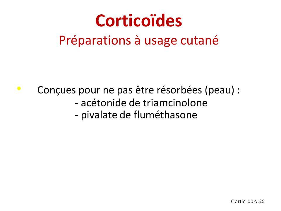 Cortic 00A.26 Conçues pour ne pas être résorbées (peau) : - acétonide de triamcinolone - pivalate de fluméthasone Corticoïdes Préparations à usage cutané