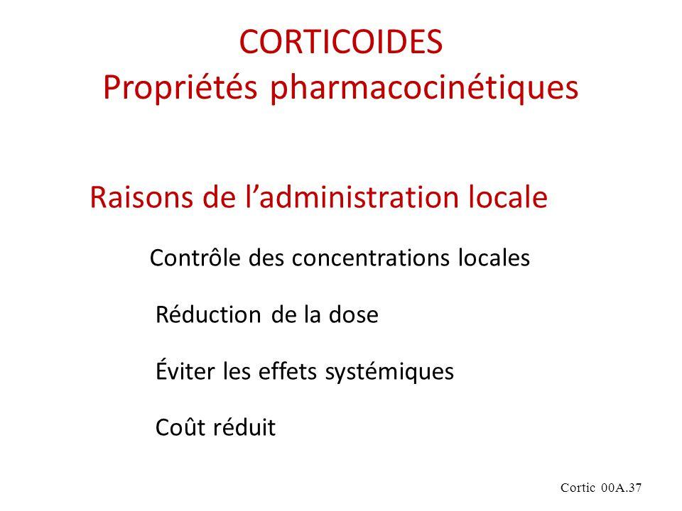 Cortic 00A.37 CORTICOIDES Propriétés pharmacocinétiques Raisons de ladministration locale Contrôle des concentrations locales Réduction de la dose Éviter les effets systémiques Coût réduit
