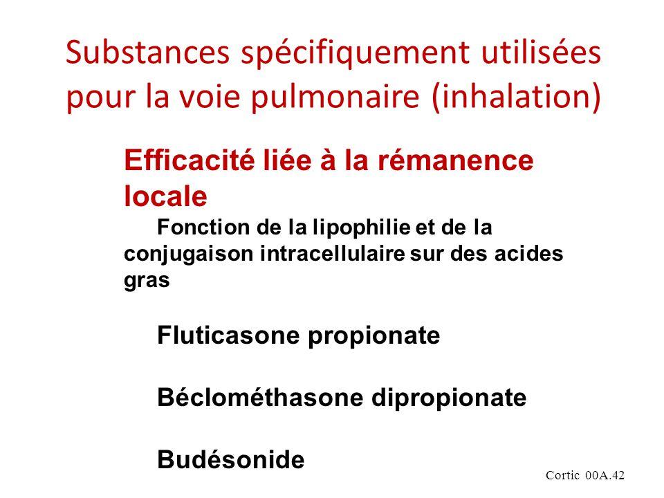 Cortic 00A.42 Substances spécifiquement utilisées pour la voie pulmonaire (inhalation) Efficacité liée à la rémanence locale Fonction de la lipophilie et de la conjugaison intracellulaire sur des acides gras Fluticasone propionate Béclométhasone dipropionate Budésonide