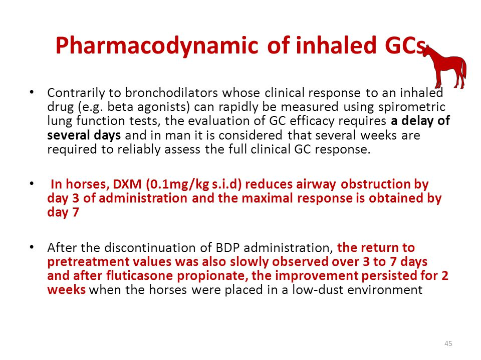 Pharmacodynamic of inhaled GCs Contrarily to bronchodilators whose clinical response to an inhaled drug (e.g. beta agonists) can rapidly be measured u