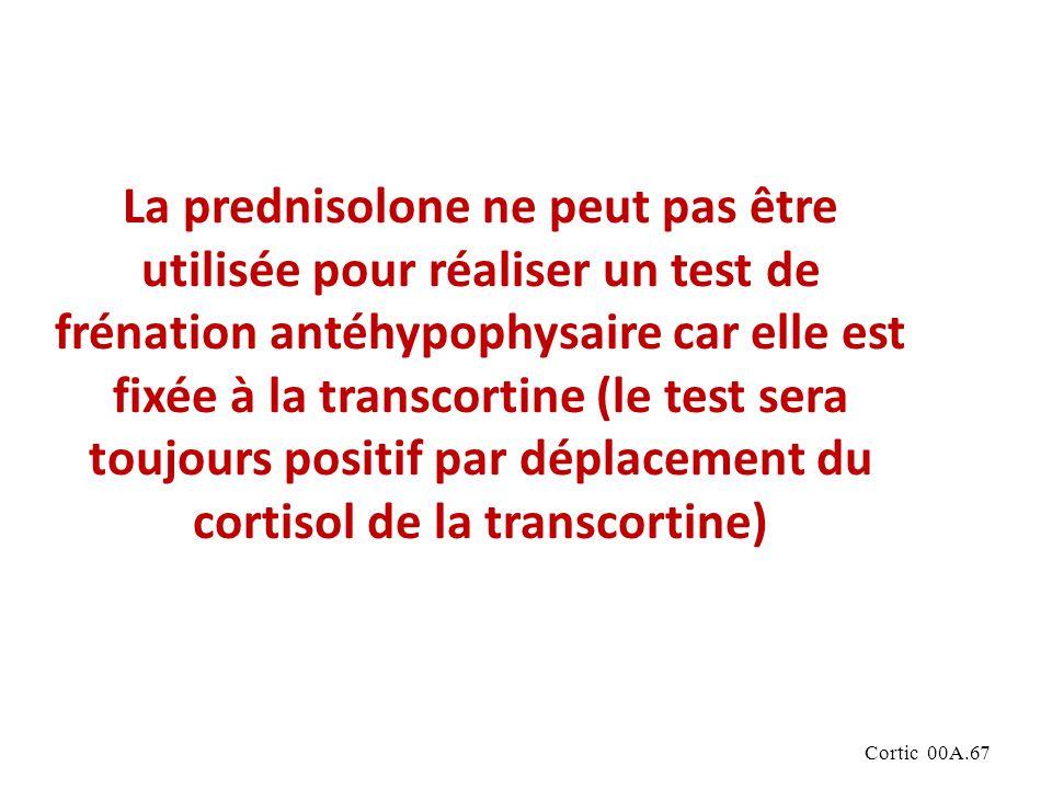Cortic 00A.67 La prednisolone ne peut pas être utilisée pour réaliser un test de frénation antéhypophysaire car elle est fixée à la transcortine (le test sera toujours positif par déplacement du cortisol de la transcortine)