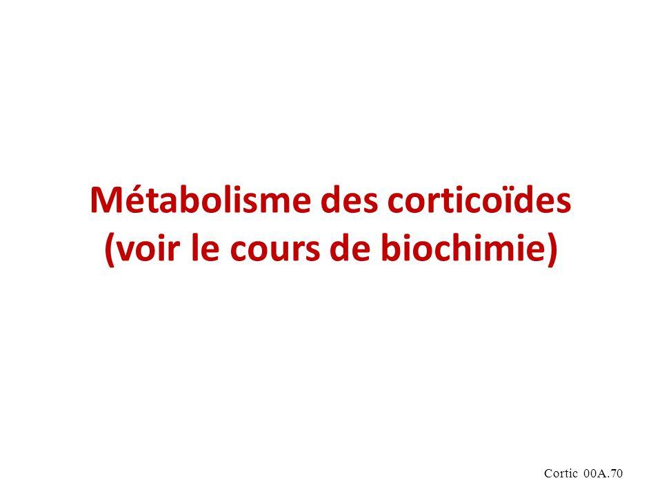 Cortic 00A.70 Métabolisme des corticoïdes (voir le cours de biochimie)