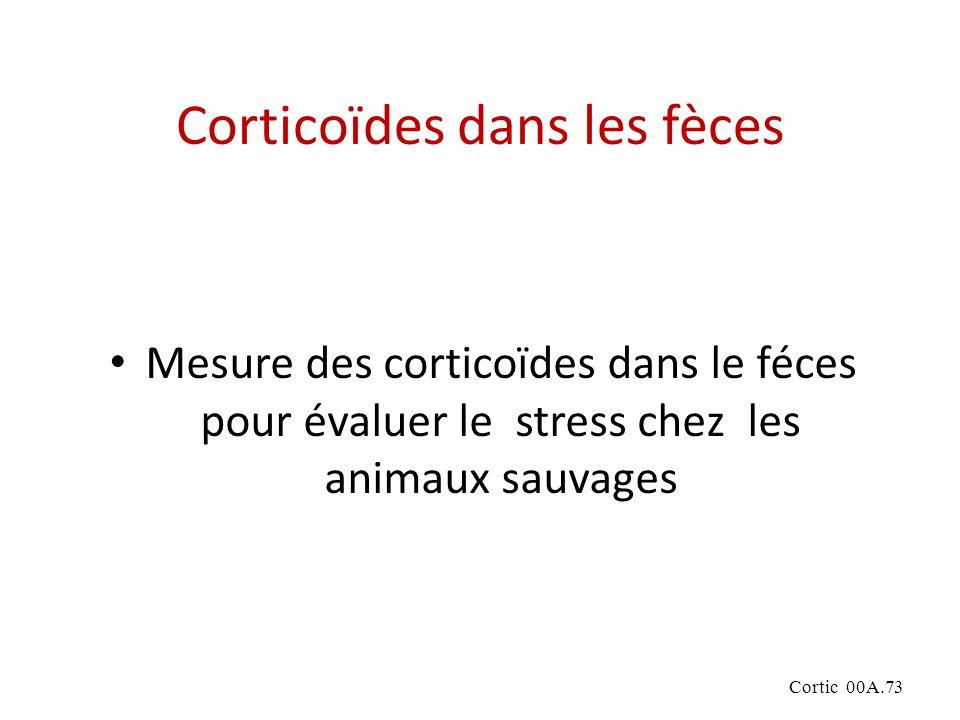 Cortic 00A.73 Corticoïdes dans les fèces Mesure des corticoïdes dans le féces pour évaluer le stress chez les animaux sauvages