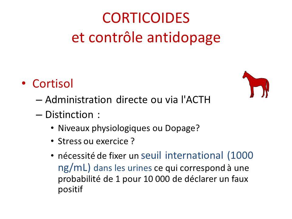 CORTICOIDES et contrôle antidopage Cortisol – Administration directe ou via l ACTH – Distinction : Niveaux physiologiques ou Dopage.