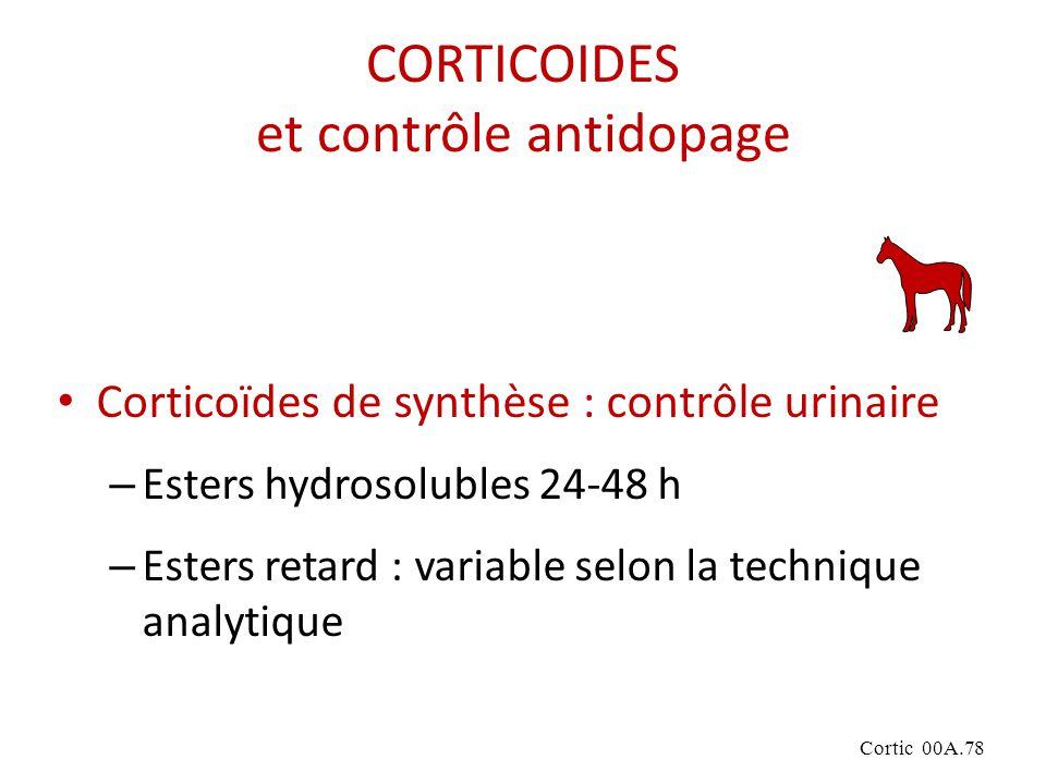 Cortic 00A.78 CORTICOIDES et contrôle antidopage Corticoïdes de synthèse : contrôle urinaire – Esters hydrosolubles 24-48 h – Esters retard : variable selon la technique analytique