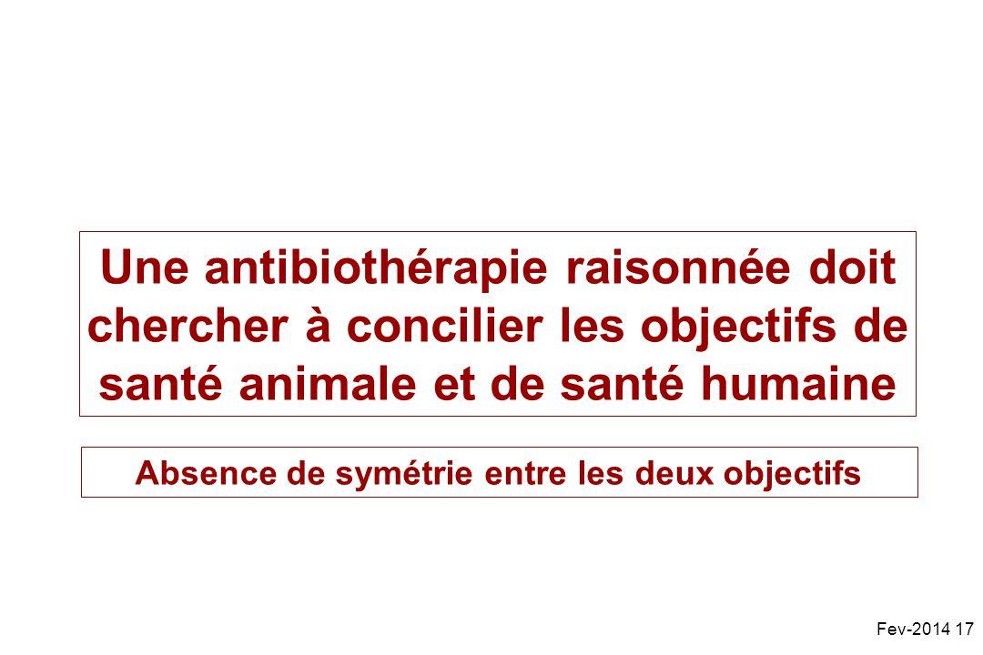 Une antibiothérapie raisonnée doit chercher à concilier les objectifs de santé animale et de santé humaine Absence de symétrie entre les deux objectifs Fev-2014 17