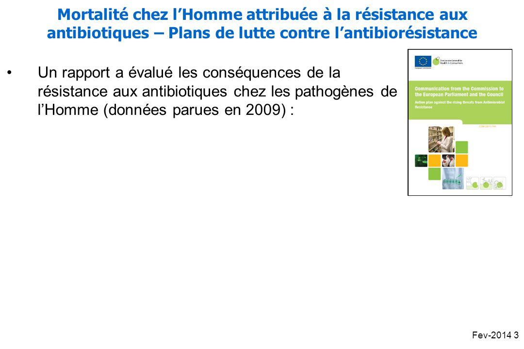 Mortalité chez lHomme attribuée à la résistance aux antibiotiques – Plans de lutte contre lantibiorésistance Un rapport a évalué les conséquences de la résistance aux antibiotiques chez les pathogènes de lHomme (données parues en 2009) : Fev-2014 3