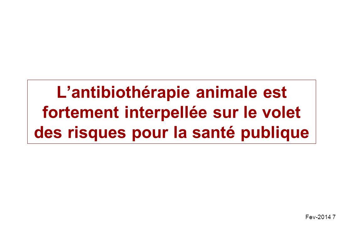 Lantibiothérapie animale est fortement interpellée sur le volet des risques pour la santé publique Fev-2014 7