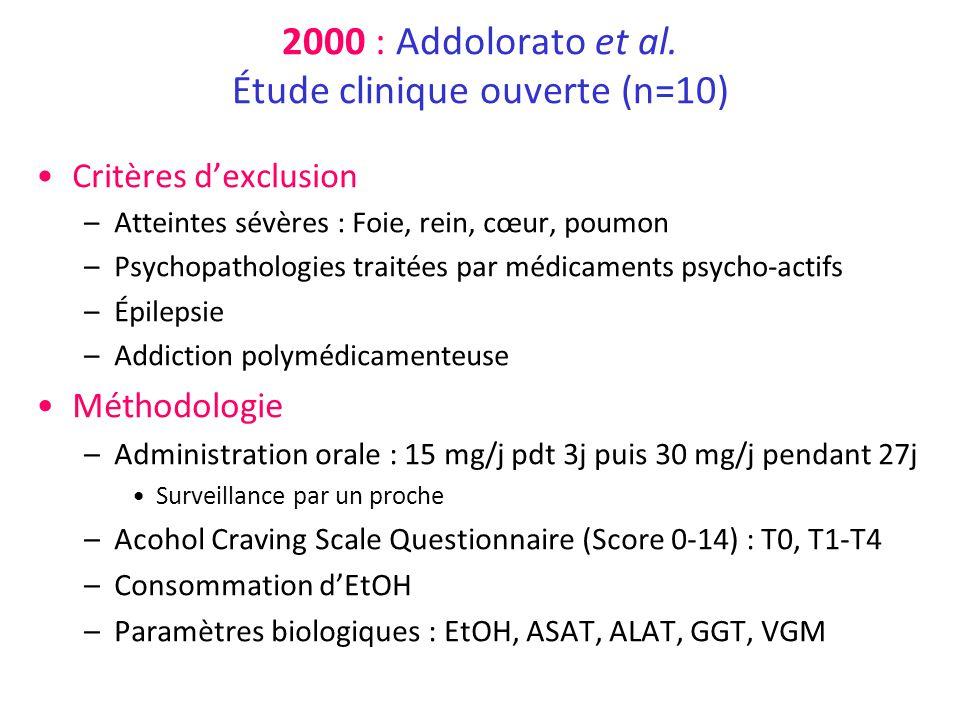 2000 : Addolorato et al. Étude clinique ouverte (n=10) Critères dexclusion –Atteintes sévères : Foie, rein, cœur, poumon –Psychopathologies traitées p