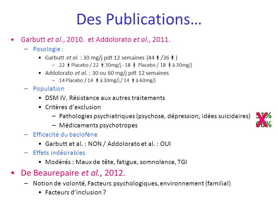 Des Publications… Garbutt et al., 2010. et Addolorato et al., 2011. –Posologie : Garbutt et al. : 30 mg/j pdt 12 semaines (44 /36 ) –22 Placebo / 22 3
