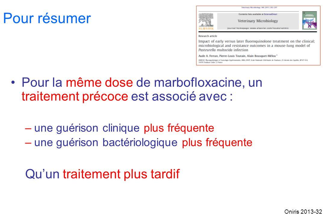 Pour la même dose de marbofloxacine, un traitement précoce est associé avec : –une guérison clinique plus fréquente –une guérison bactériologique plus