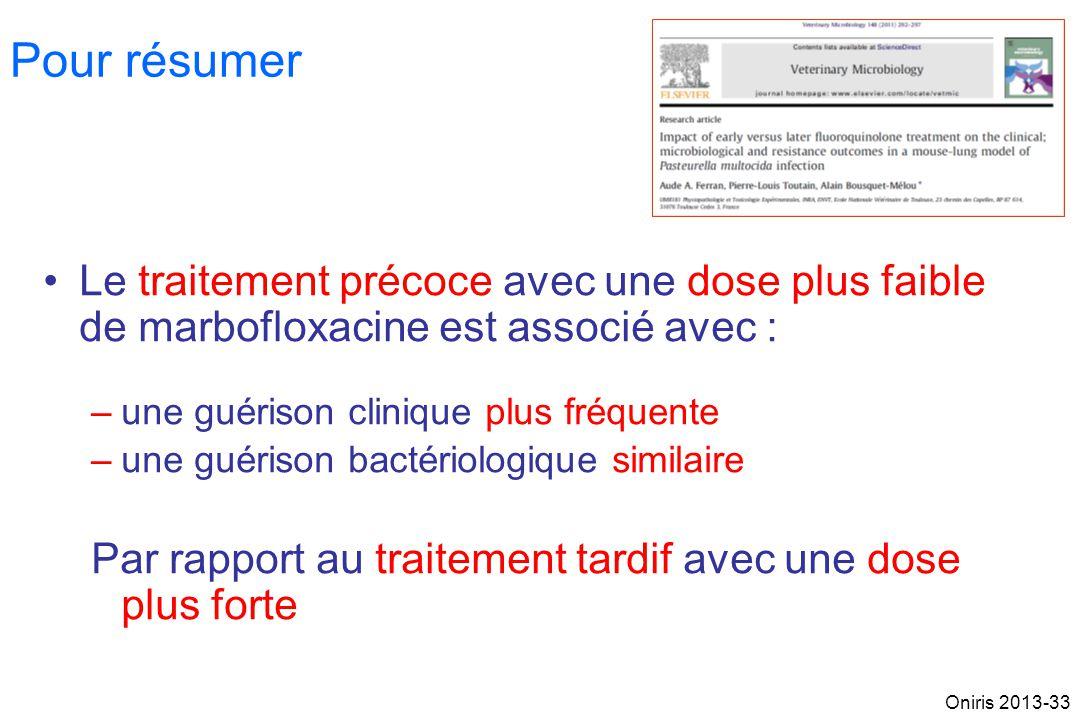 Le traitement précoce avec une dose plus faible de marbofloxacine est associé avec : –une guérison clinique plus fréquente –une guérison bactériologique similaire Par rapport au traitement tardif avec une dose plus forte Pour résumer Oniris 2013-33
