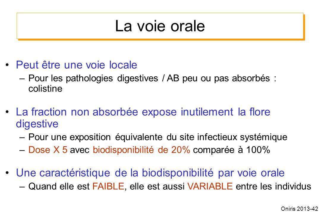 La voie orale Peut être une voie locale –Pour les pathologies digestives / AB peu ou pas absorbés : colistine La fraction non absorbée expose inutilement la flore digestive –Pour une exposition équivalente du site infectieux systémique –Dose X 5 avec biodisponibilité de 20% comparée à 100% Une caractéristique de la biodisponibilité par voie orale –Quand elle est FAIBLE, elle est aussi VARIABLE entre les individus Oniris 2013-42