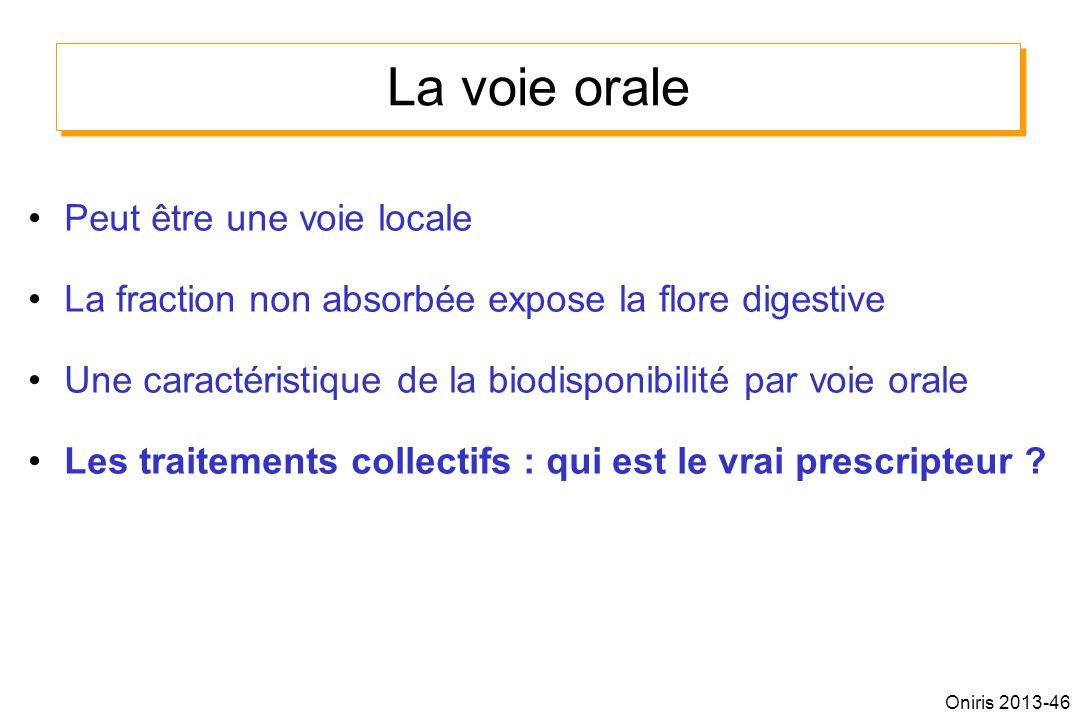 La voie orale Peut être une voie locale La fraction non absorbée expose la flore digestive Une caractéristique de la biodisponibilité par voie orale L
