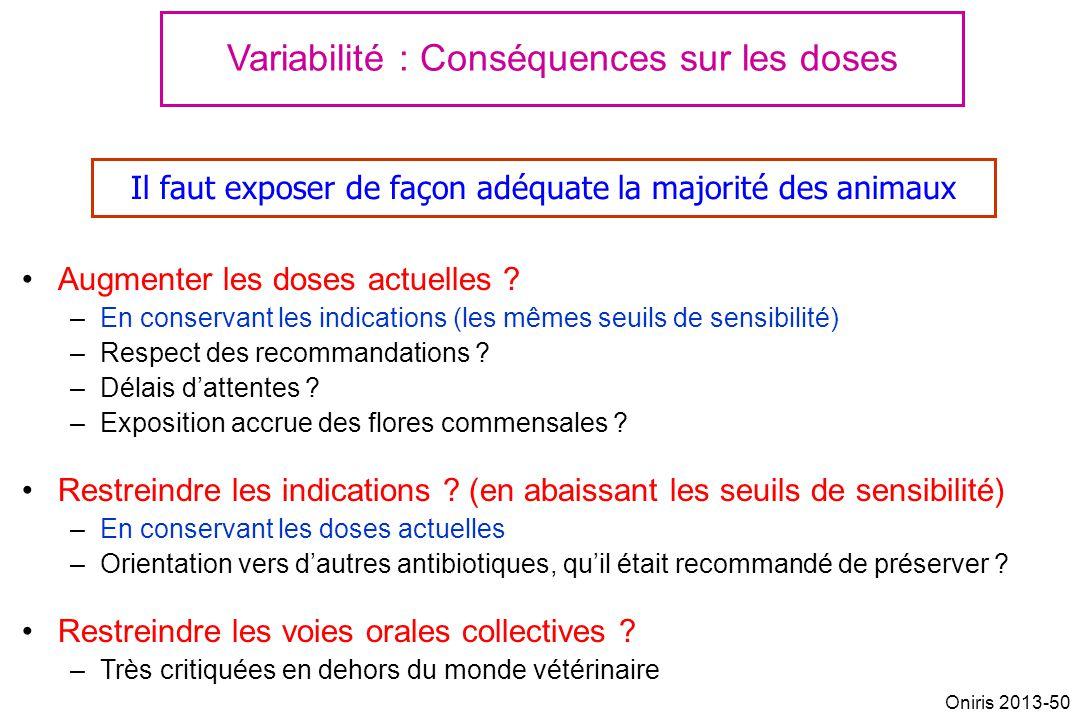 Il faut exposer de façon adéquate la majorité des animaux Augmenter les doses actuelles ? –En conservant les indications (les mêmes seuils de sensibil