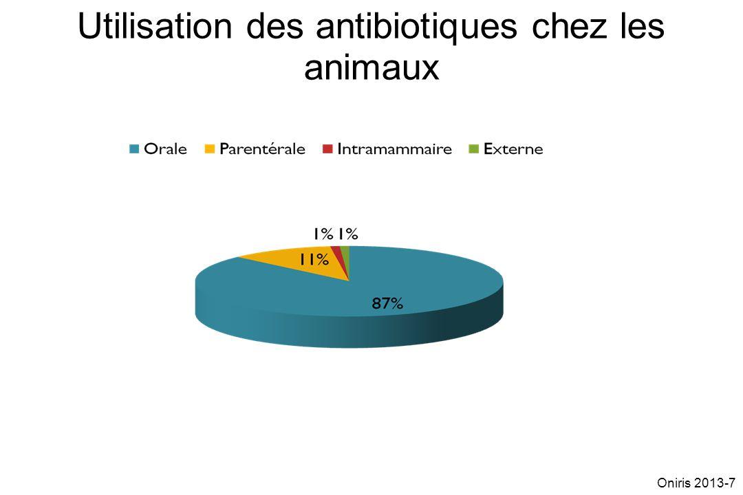 Pas de symptômesSymptômes Evolution dans le temps de linfection bactérienne MaladieSanté Déclenchement de la maladie PREVENTIF TRAITEMENT CURATIF PRECOCE .