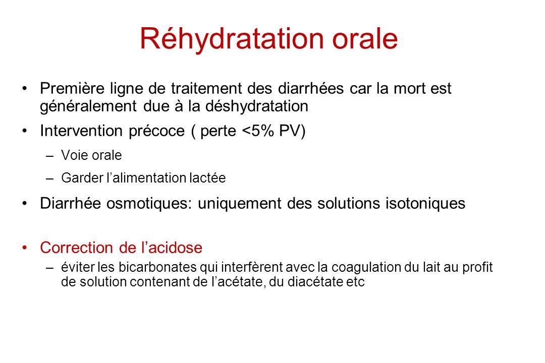 Réhydratation orale Première ligne de traitement des diarrhées car la mort est généralement due à la déshydratation Intervention précoce ( perte <5% P