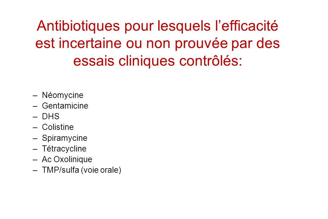 Antibiotiques pour lesquels lefficacité est incertaine ou non prouvée par des essais cliniques contrôlés: –Néomycine –Gentamicine –DHS –Colistine –Spi