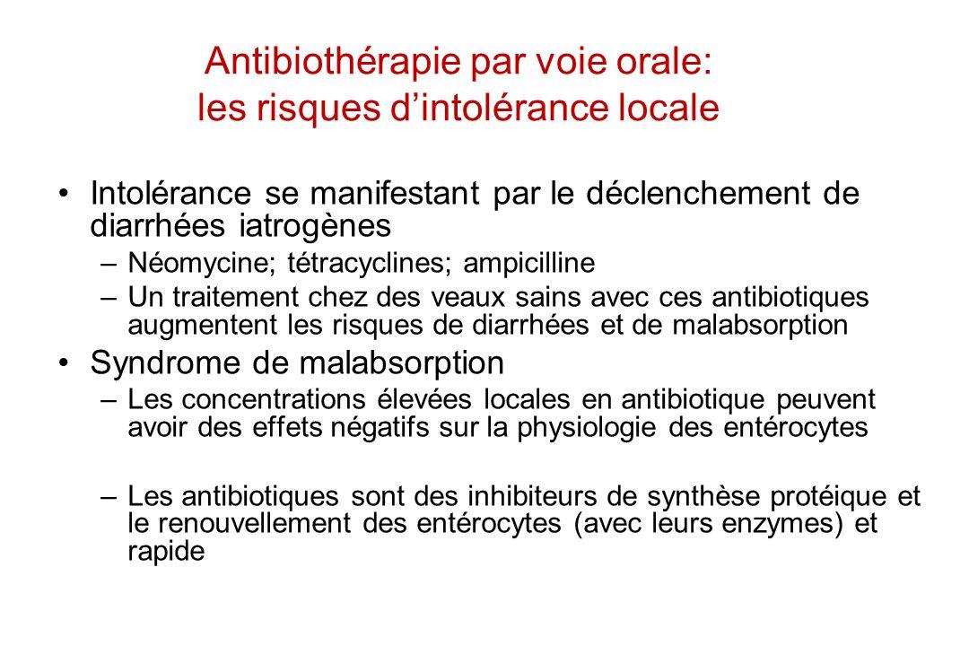 Antibiothérapie par voie orale: les risques dintolérance locale Intolérance se manifestant par le déclenchement de diarrhées iatrogènes –Néomycine; té
