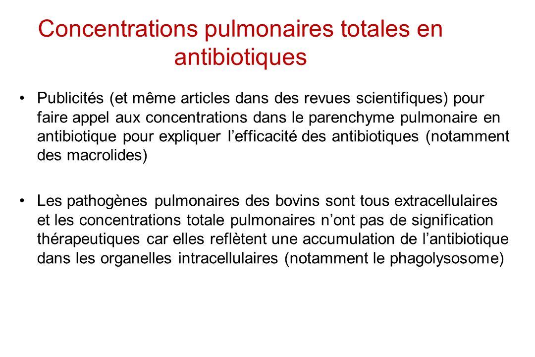 Concentrations pulmonaires totales en antibiotiques Publicités (et même articles dans des revues scientifiques) pour faire appel aux concentrations da