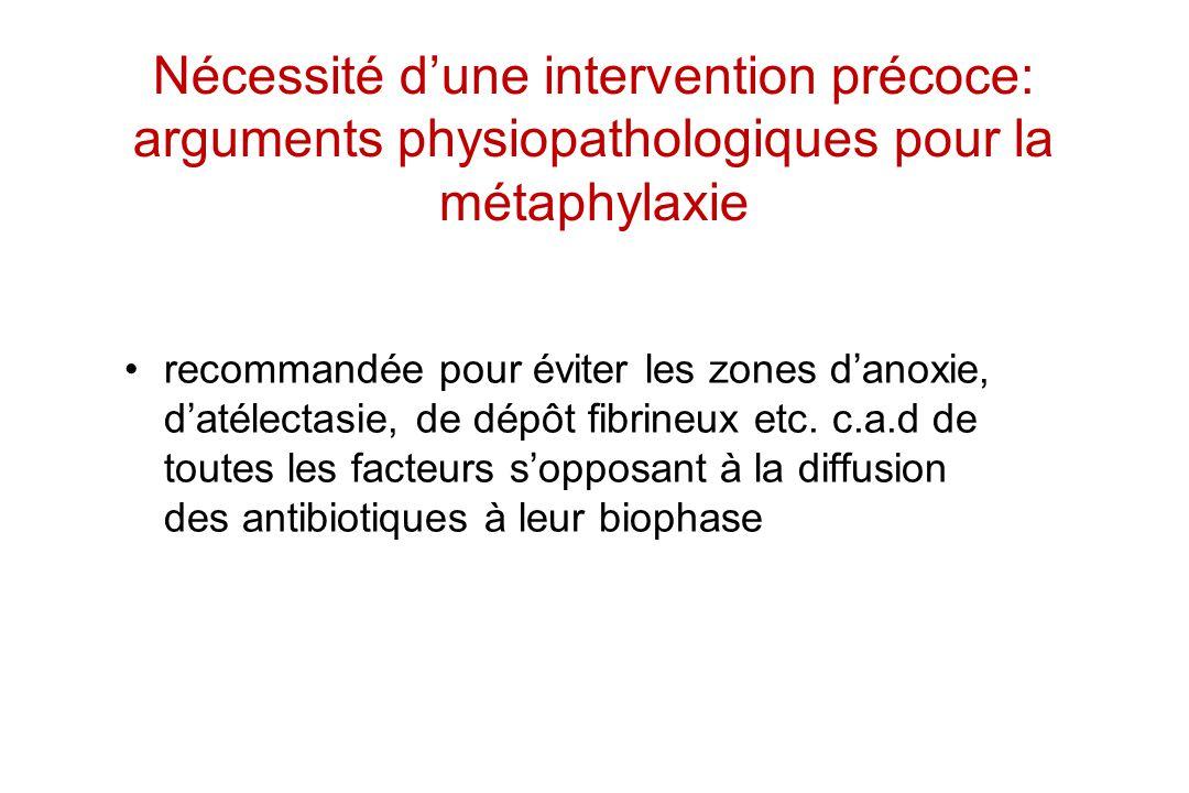 Nécessité dune intervention précoce: arguments physiopathologiques pour la métaphylaxie recommandée pour éviter les zones danoxie, datélectasie, de dé