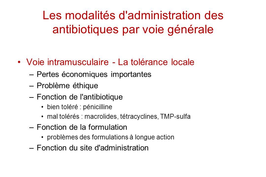 Voie intramusculaire - La tolérance locale –Pertes économiques importantes –Problème éthique –Fonction de l'antibiotique bien toléré : pénicilline mal