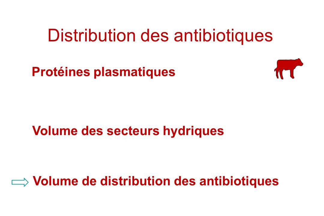 - Taux ( 47 vs 80 g. l -1 ) - Affinité diminuée (origine fœtale) Volume des secteurs hydriques Protéines plasmatiques Différents de l'adulte Volume de