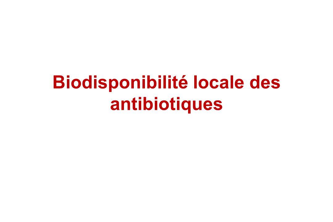 Biodisponibilité locale des antibiotiques