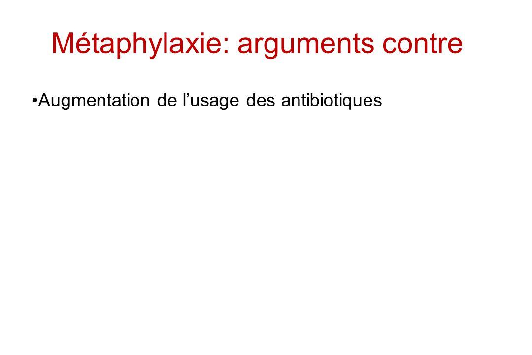 Métaphylaxie: arguments contre Augmentation de lusage des antibiotiques