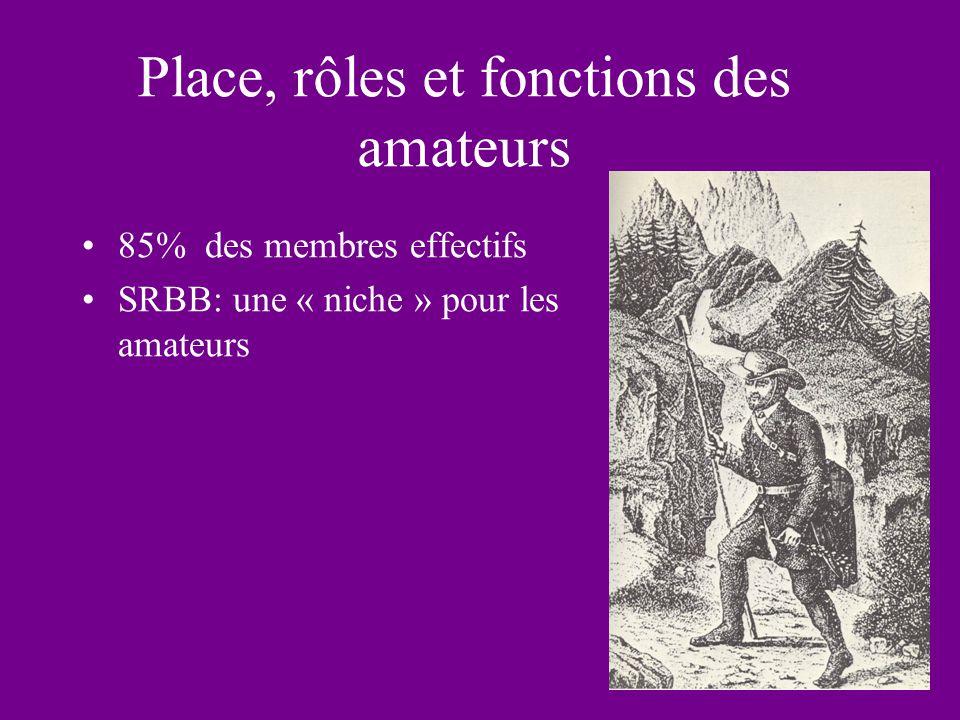 Place, rôles et fonctions des amateurs 85% des membres effectifs SRBB: une « niche » pour les amateurs