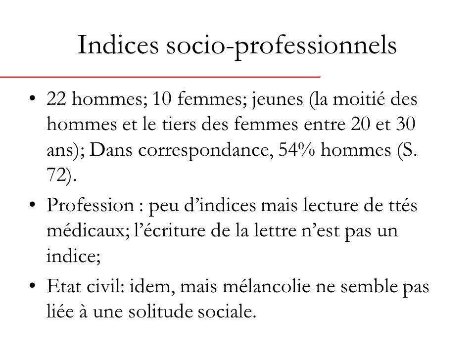 Indices socio-professionnels 22 hommes; 10 femmes; jeunes (la moitié des hommes et le tiers des femmes entre 20 et 30 ans); Dans correspondance, 54% hommes (S.