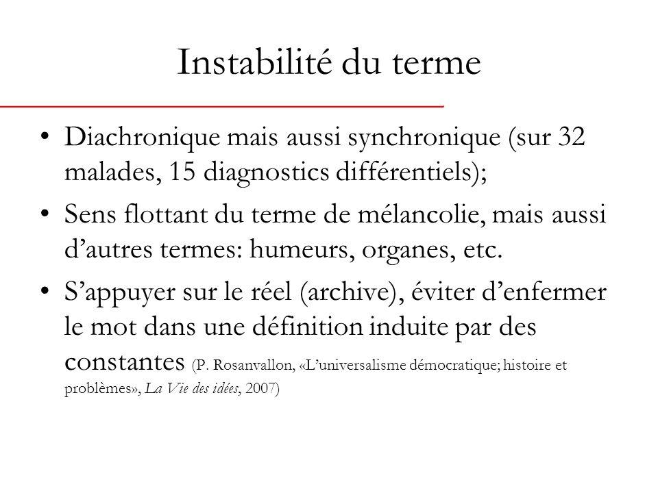 Instabilité du terme Diachronique mais aussi synchronique (sur 32 malades, 15 diagnostics différentiels); Sens flottant du terme de mélancolie, mais aussi dautres termes: humeurs, organes, etc.