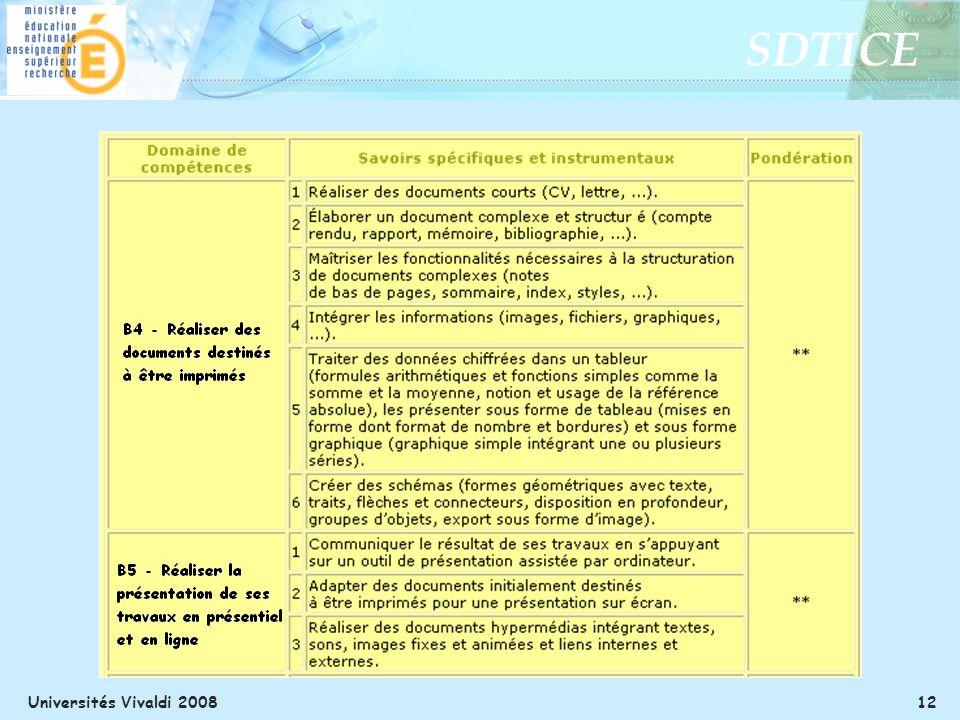 SDTICE Universités Vivaldi 2008 12