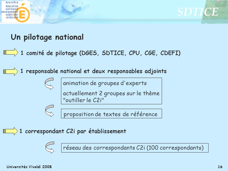 SDTICE Universités Vivaldi 2008 16 Un pilotage national 1 responsable national et deux responsables adjoints animation de groupes d'experts actuelleme