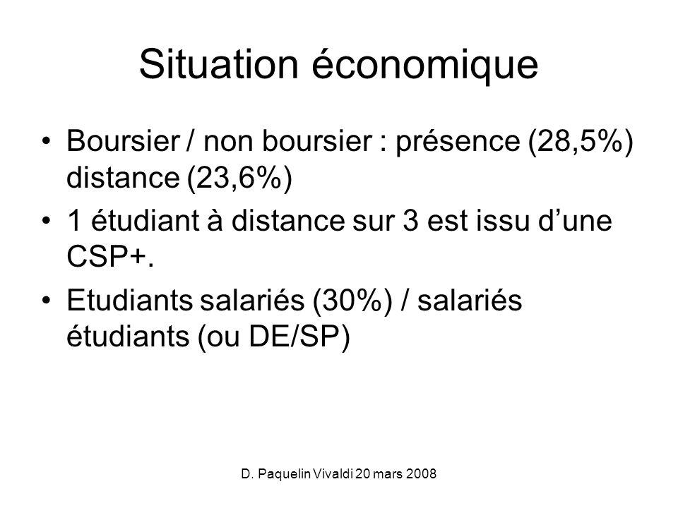 D. Paquelin Vivaldi 20 mars 2008 Situation économique Boursier / non boursier : présence (28,5%) distance (23,6%) 1 étudiant à distance sur 3 est issu